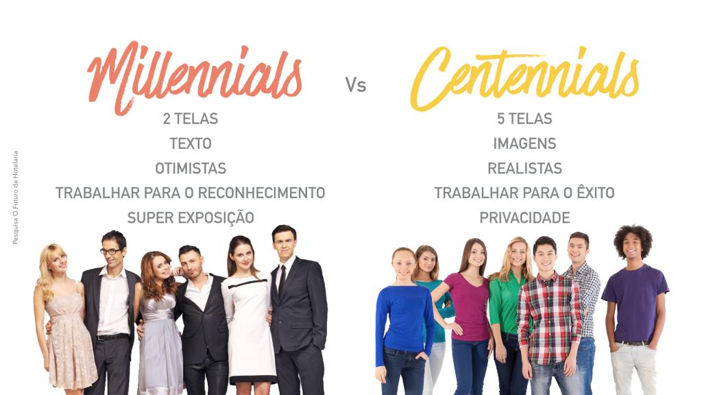 pesquisa_futuro_centenialls